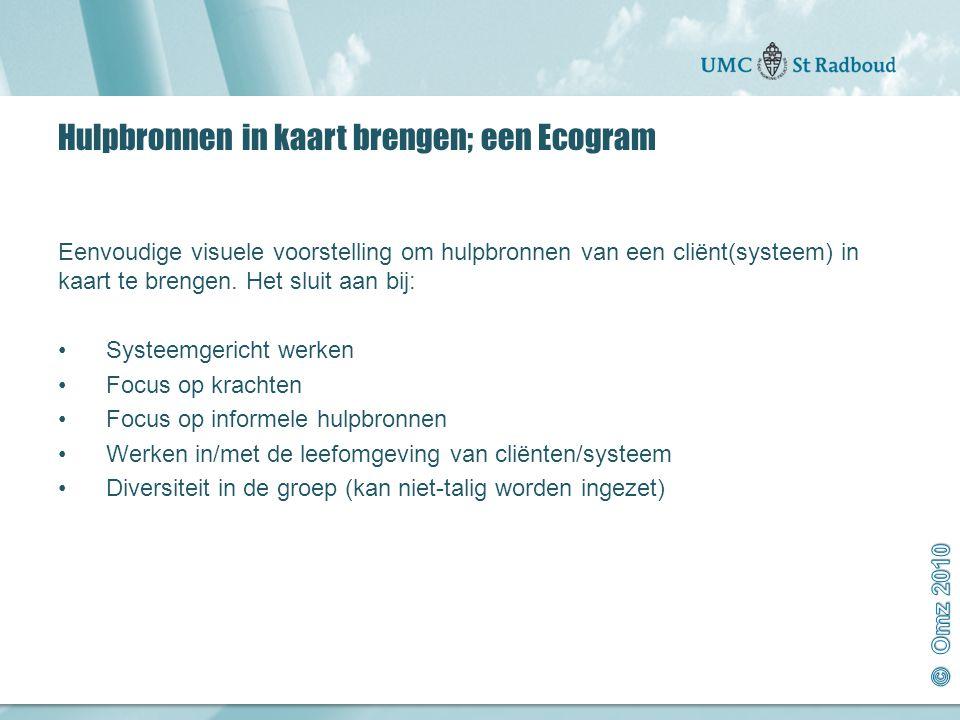 Onderzoekscentrum maatschappelijke zorg gedreven door kennis, bewogen door mensen Hulpbronnen in kaart brengen; een Ecogram Eenvoudige visuele voorstelling om hulpbronnen van een cliënt(systeem) in kaart te brengen.