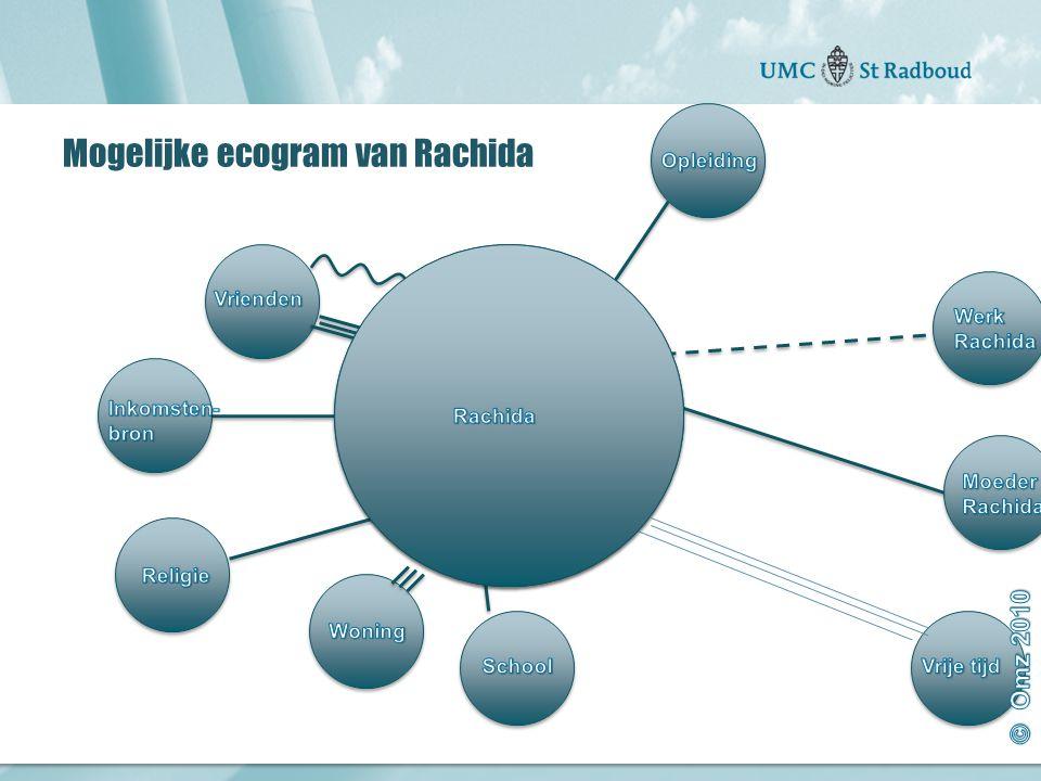Onderzoekscentrum maatschappelijke zorg gedreven door kennis, bewogen door mensen Mogelijke ecogram van Rachida