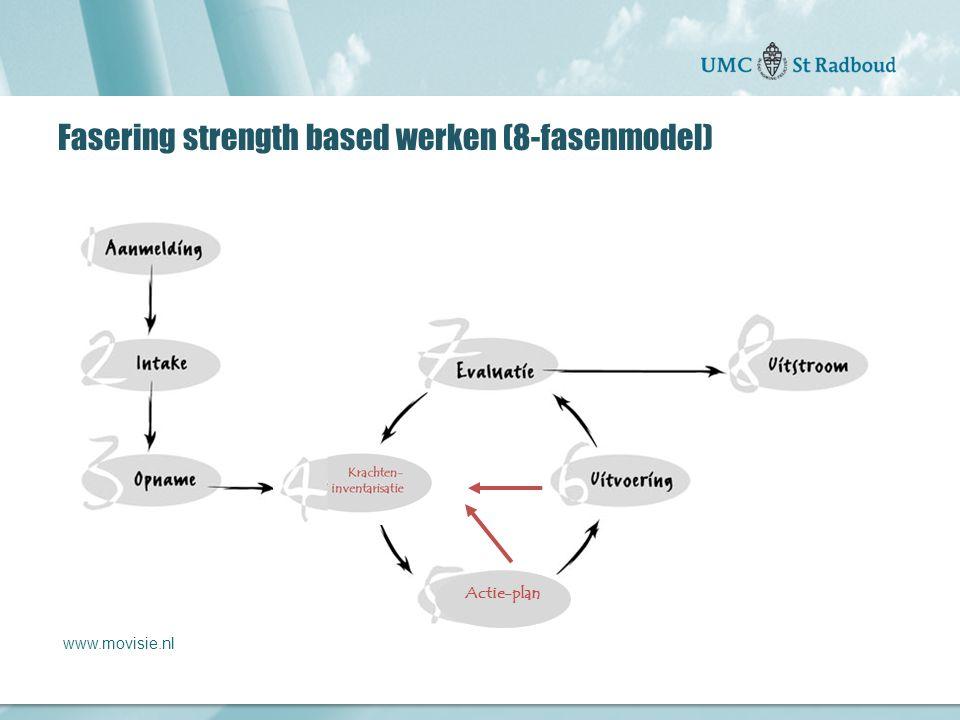Onderzoekscentrum maatschappelijke zorg gedreven door kennis, bewogen door mensen Fasering strength based werken (8-fasenmodel) Actie-plan www.movisie.nl