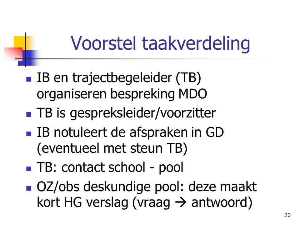 20 Voorstel taakverdeling IB en trajectbegeleider (TB) organiseren bespreking MDO TB is gespreksleider/voorzitter IB notuleert de afspraken in GD (eve