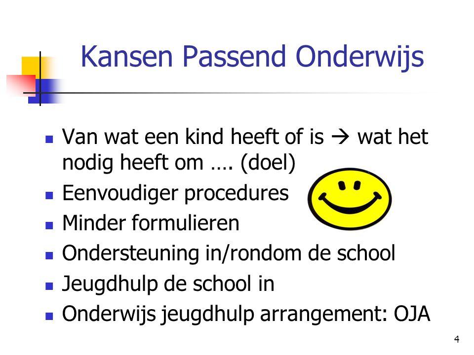 4 Kansen Passend Onderwijs Van wat een kind heeft of is  wat het nodig heeft om …. (doel) Eenvoudiger procedures Minder formulieren Ondersteuning in/