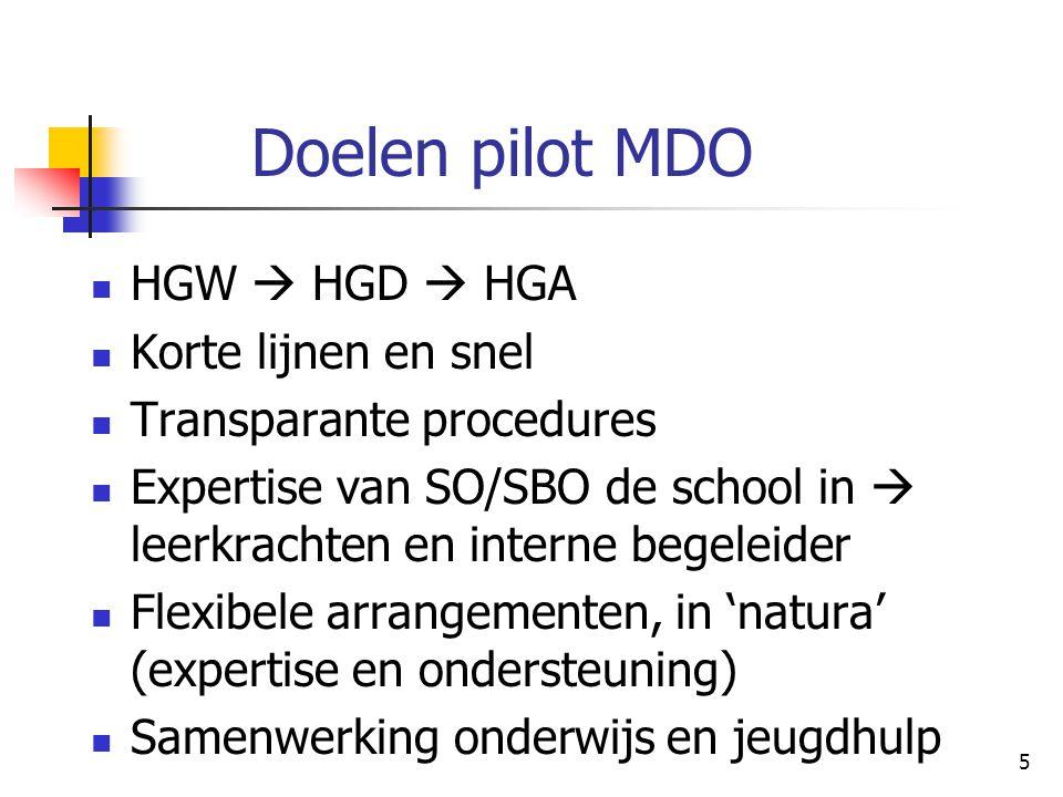 Doelen pilot MDO HGW  HGD  HGA Korte lijnen en snel Transparante procedures Expertise van SO/SBO de school in  leerkrachten en interne begeleider F