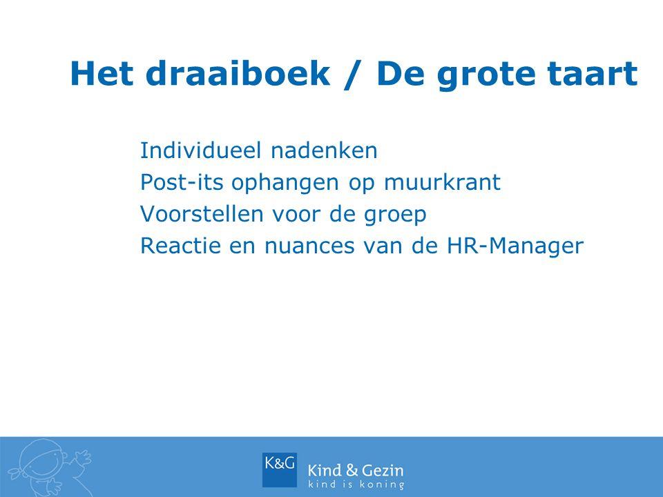 Het draaiboek / De grote taart Individueel nadenken Post-its ophangen op muurkrant Voorstellen voor de groep Reactie en nuances van de HR-Manager