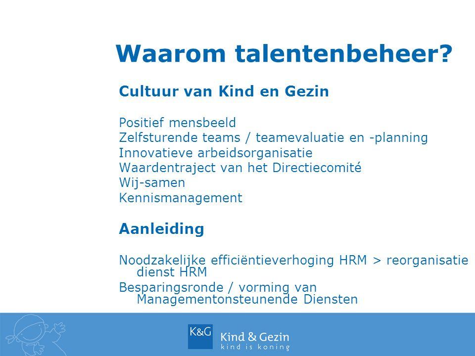 Waarom talentenbeheer? Cultuur van Kind en Gezin Positief mensbeeld Zelfsturende teams / teamevaluatie en -planning Innovatieve arbeidsorganisatie Waa