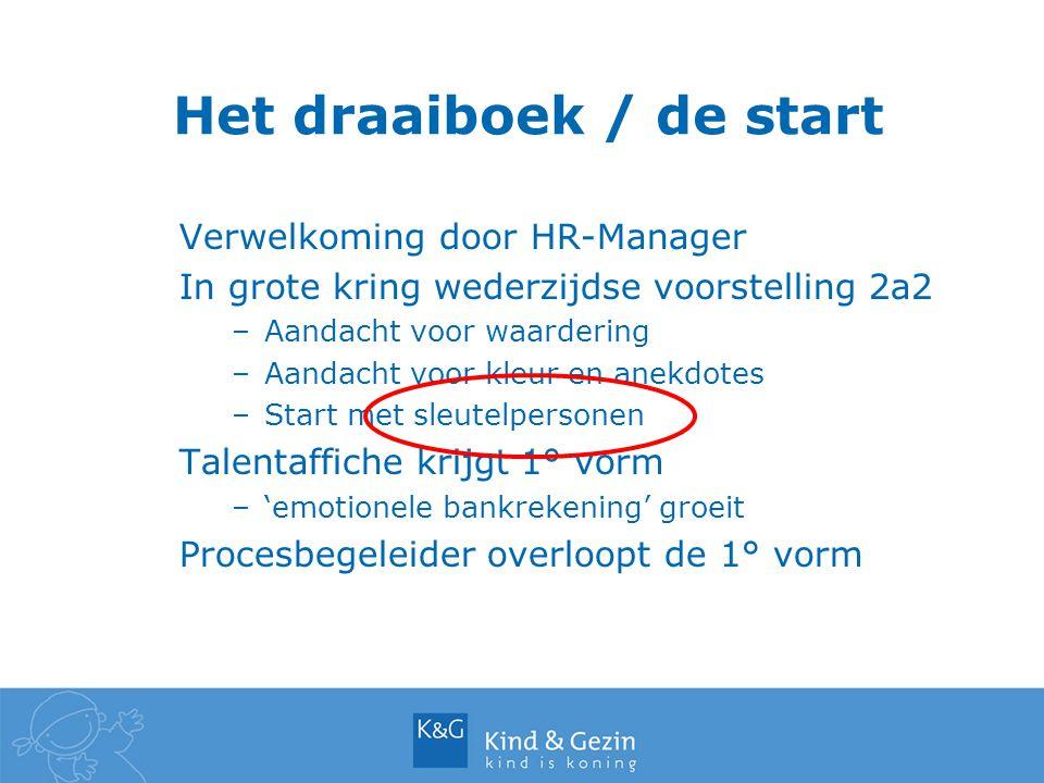 Het draaiboek / de start Verwelkoming door HR-Manager In grote kring wederzijdse voorstelling 2a2 –Aandacht voor waardering –Aandacht voor kleur en an