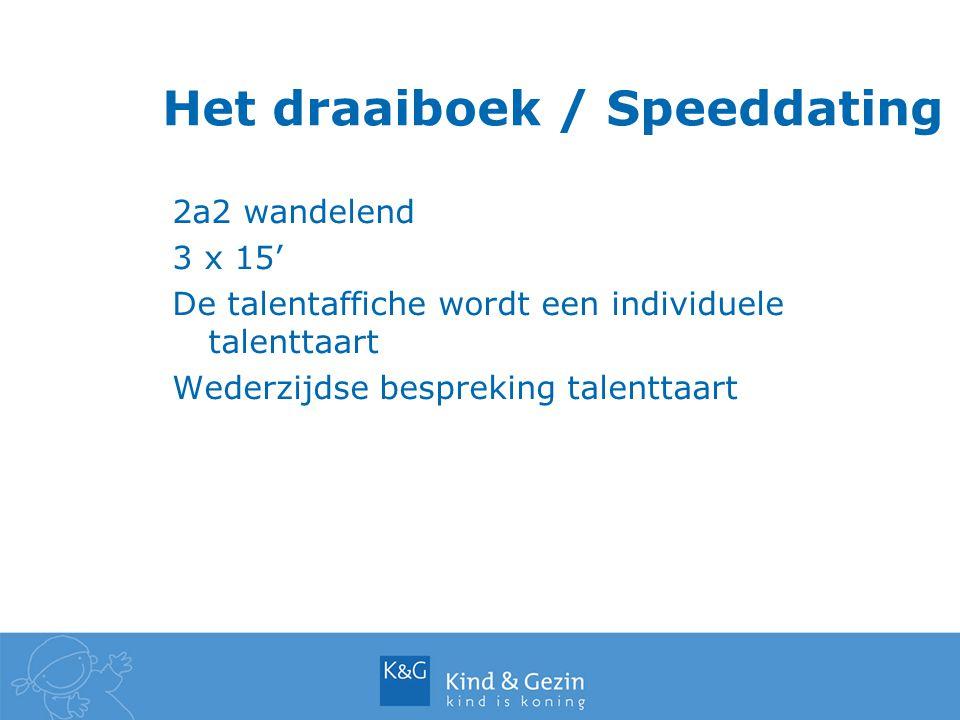 Het draaiboek / Speeddating 2a2 wandelend 3 x 15' De talentaffiche wordt een individuele talenttaart Wederzijdse bespreking talenttaart