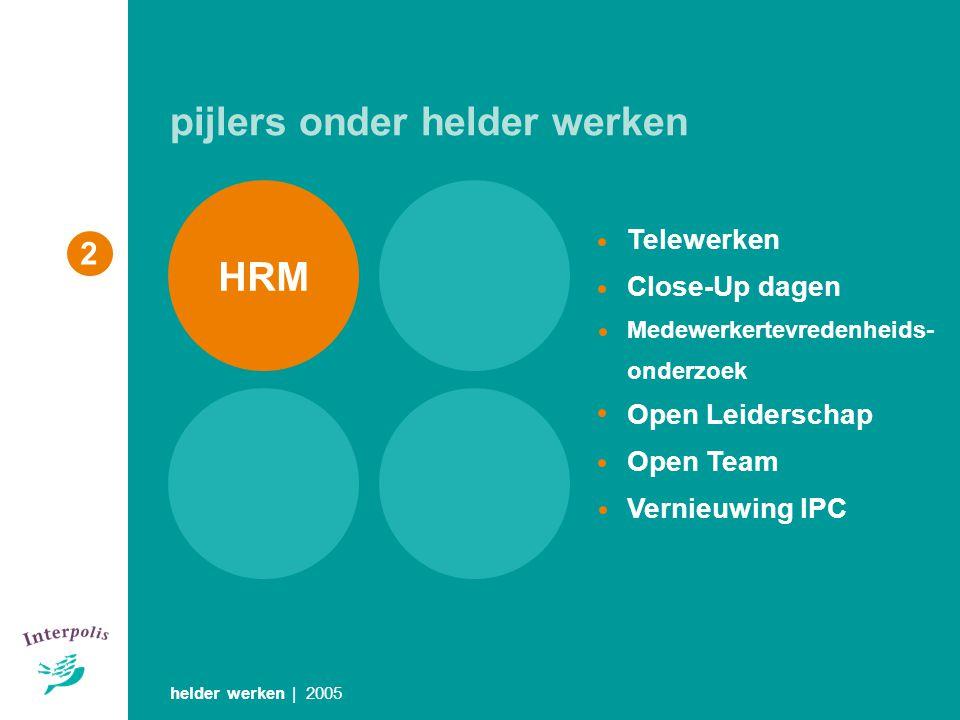 helder werken | 2005 2 pijlers onder helder werken HRM Telewerken Close-Up dagen Medewerkertevredenheids- onderzoek Open Leiderschap Open Team Vernieu