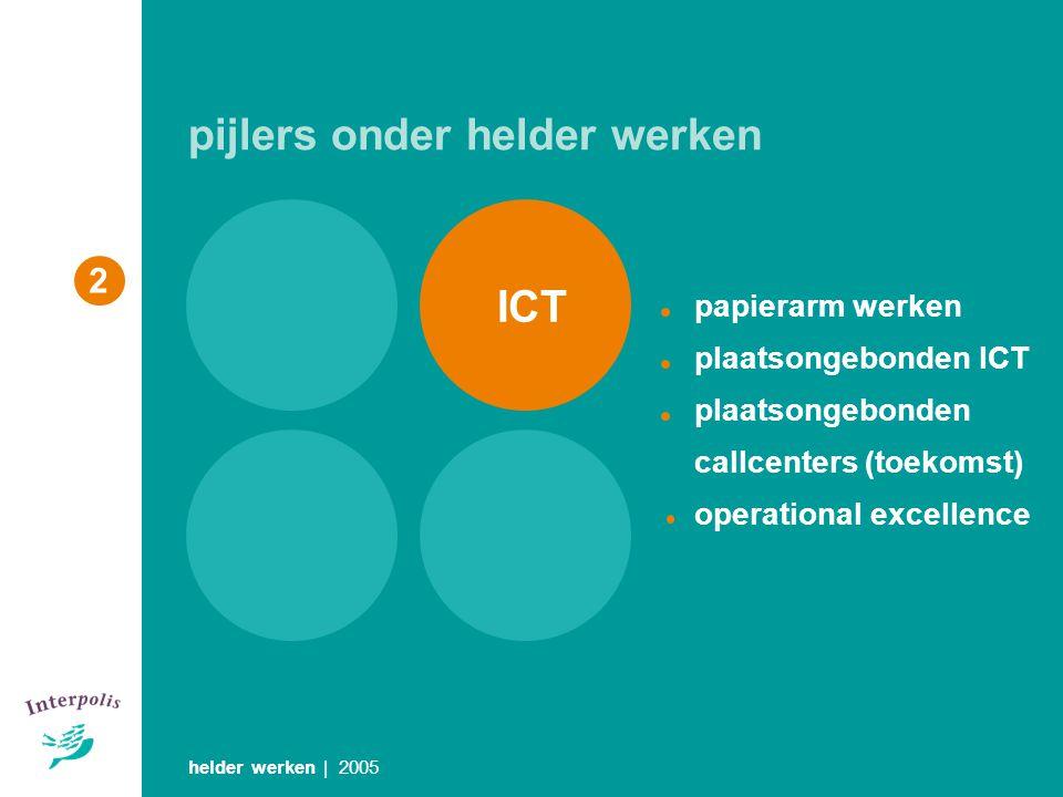helder werken | 2005 2 pijlers onder helder werken papierarm werken plaatsongebonden ICT plaatsongebonden callcenters (toekomst) operational excellenc
