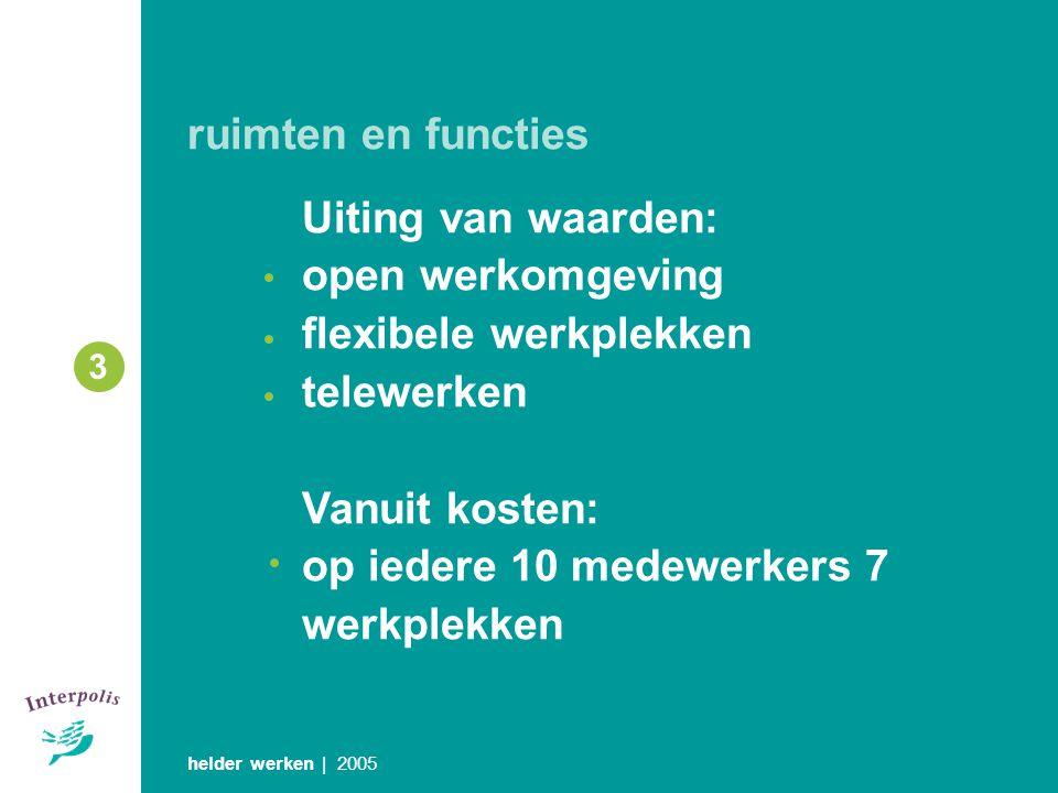 ruimten en functies helder werken | 2005 Uiting van waarden: open werkomgeving flexibele werkplekken telewerken Vanuit kosten: op iedere 10 medewerker