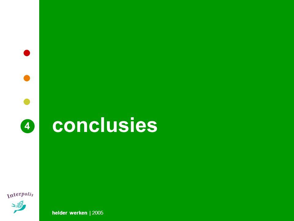 conclusies helder werken | 2005 4