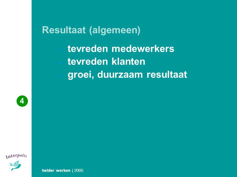 Resultaat (algemeen) helder werken | 2005 tevreden medewerkers tevreden klanten groei, duurzaam resultaat 4