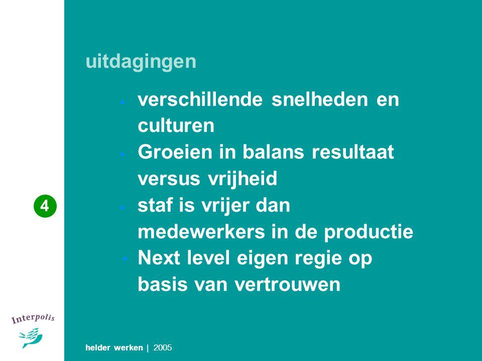 uitdagingen helder werken | 2005 verschillende snelheden en culturen Groeien in balans resultaat versus vrijheid staf is vrijer dan medewerkers in de