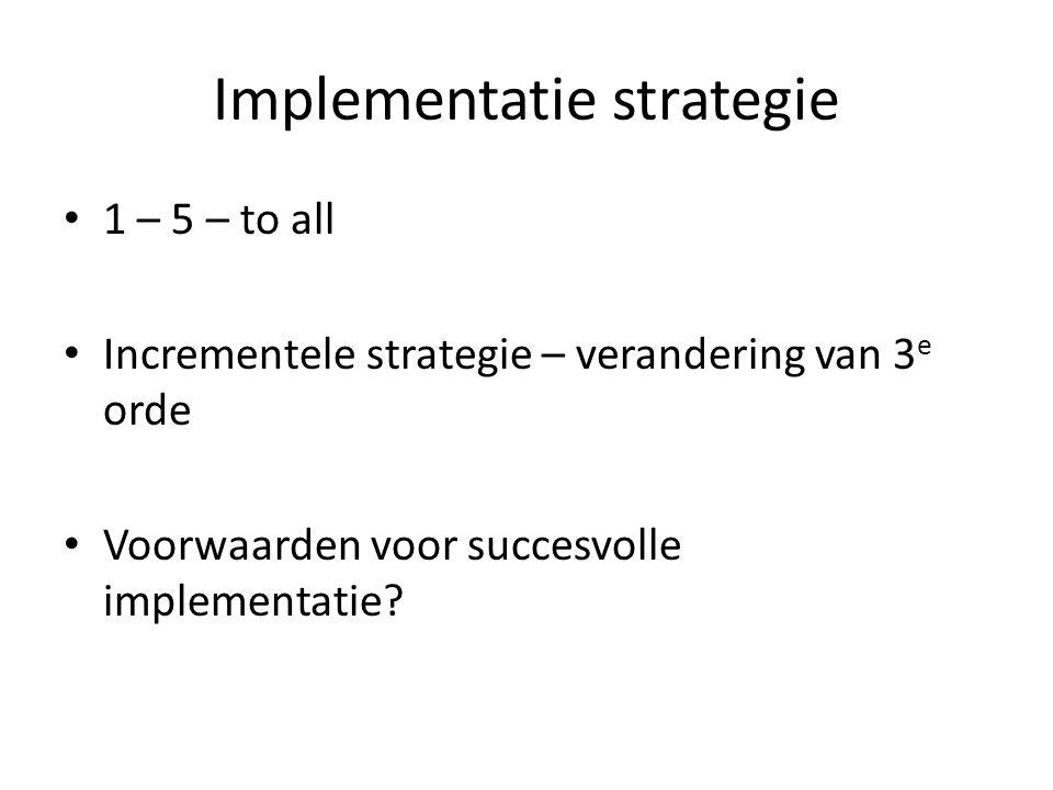 Implementatie strategie 1 – 5 – to all Incrementele strategie – verandering van 3 e orde Voorwaarden voor succesvolle implementatie?