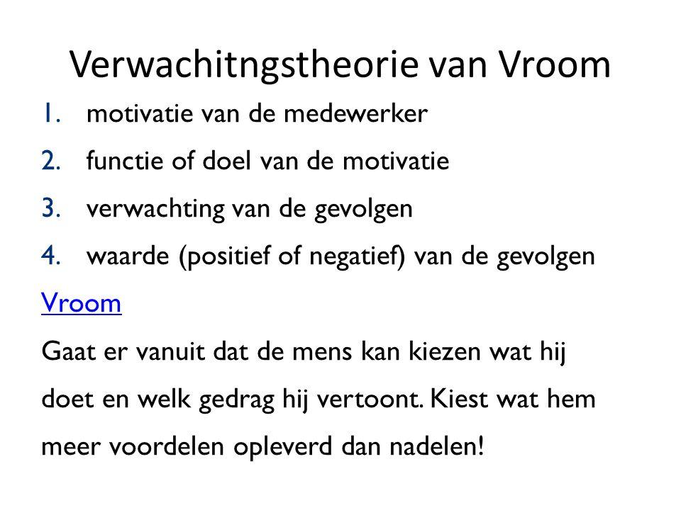 Verwachitngstheorie van Vroom 1.motivatie van de medewerker 2.functie of doel van de motivatie 3.verwachting van de gevolgen 4.waarde (positief of neg