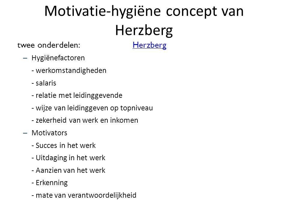 Motivatie-hygiëne concept van Herzberg twee onderdelen: HerzbergHerzberg – Hygiënefactoren - werkomstandigheden - salaris - relatie met leidinggevende