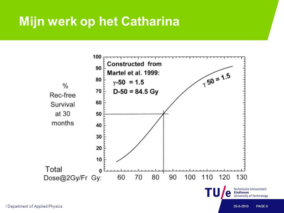 Mijn werk op het Catharina Standaardbehandeling: Homogene dosisverdeling.