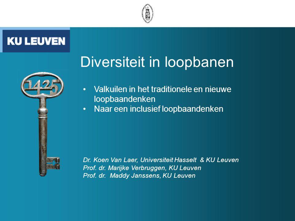 Diversiteit in loopbanen Valkuilen in het traditionele en nieuwe loopbaandenken Naar een inclusief loopbaandenken Dr. Koen Van Laer, Universiteit Hass