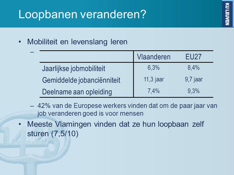 Loopbanen veranderen? Mobiliteit en levenslang leren – –42% van de Europese werkers vinden dat om de paar jaar van job veranderen goed is voor mensen