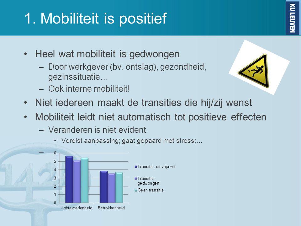 1. Mobiliteit is positief Heel wat mobiliteit is gedwongen –Door werkgever (bv. ontslag), gezondheid, gezinssituatie… –Ook interne mobiliteit! Niet ie