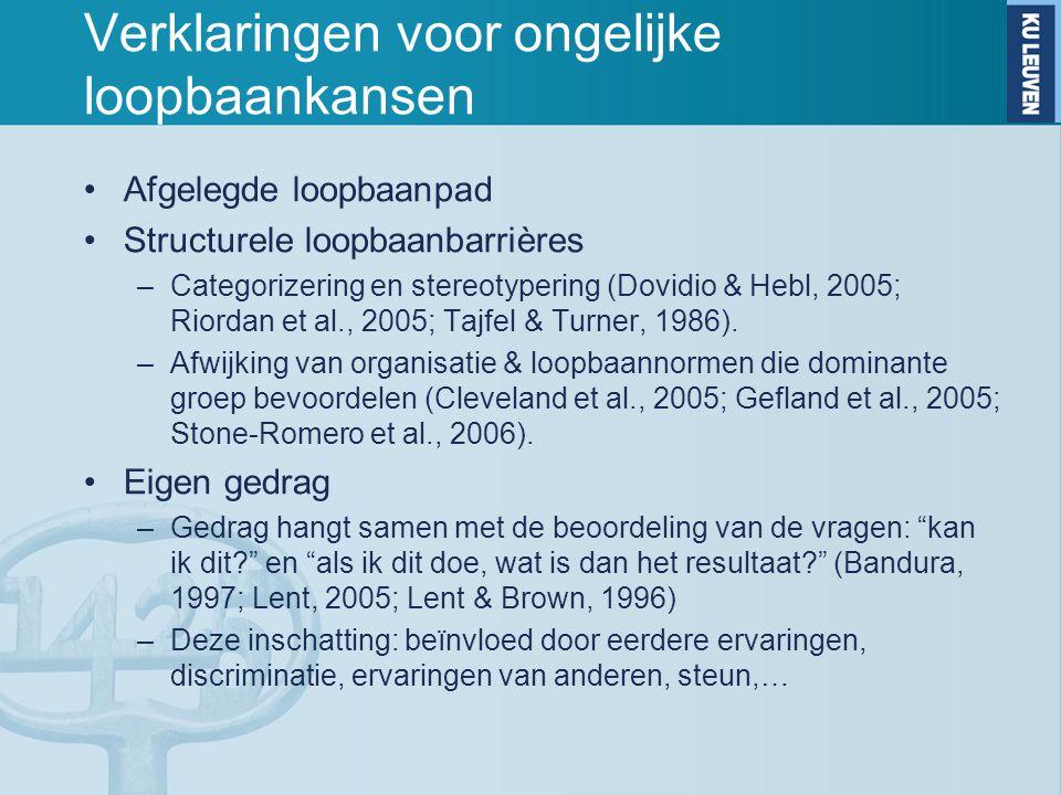 Verklaringen voor ongelijke loopbaankansen Afgelegde loopbaanpad Structurele loopbaanbarrières –Categorizering en stereotypering (Dovidio & Hebl, 2005
