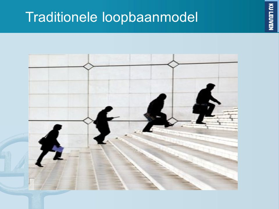 Traditionele loopbaanmodel