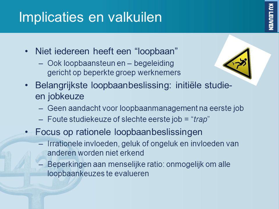 Loopbaanervaringen in Vlaanderen Mensen met een arbeidshandicap Niet voldoen aan prestatie eisen Die premie dat is serieus wat geld maar het wordt dan niet ingezet voor rendementsverlies.