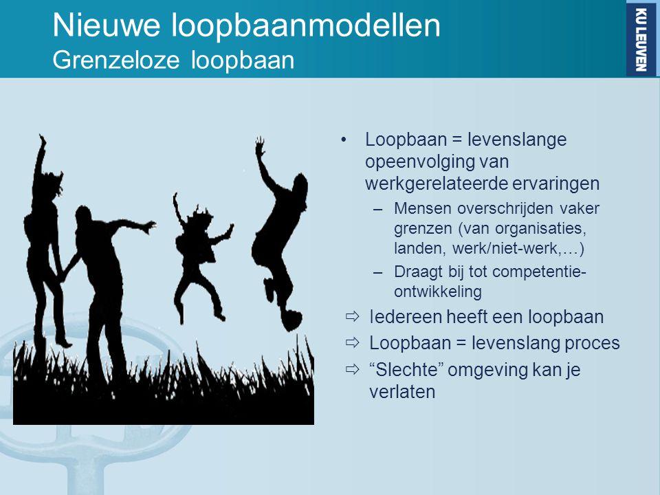 Nieuwe loopbaanmodellen Grenzeloze loopbaan Loopbaan = levenslange opeenvolging van werkgerelateerde ervaringen –Mensen overschrijden vaker grenzen (v