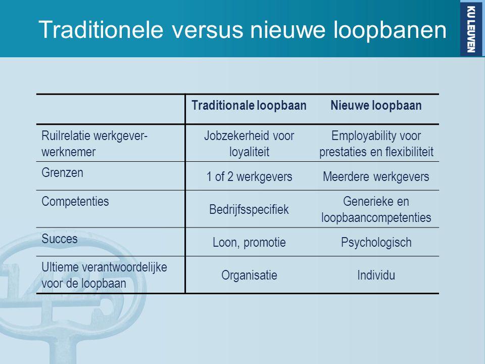 Traditionele versus nieuwe loopbanen Traditionale loopbaanNieuwe loopbaan Ruilrelatie werkgever- werknemer Jobzekerheid voor loyaliteit Employability
