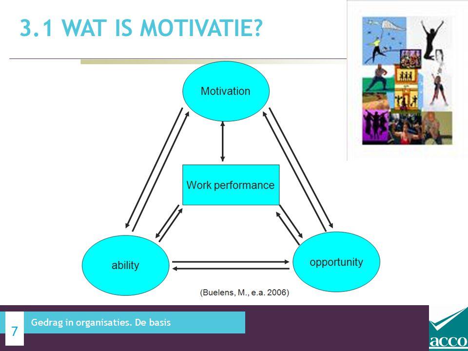 3.1 WAT IS MOTIVATIE.8 Gedrag in organisaties.