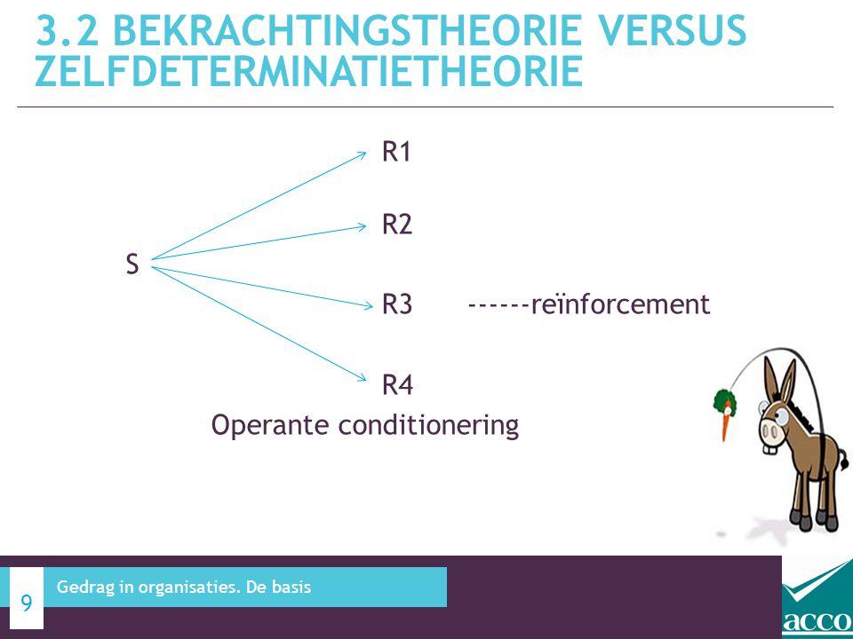 Reinforcement is gebaseerd op het behaviorisme en gaat enkel over eenvoudige gedragingen.