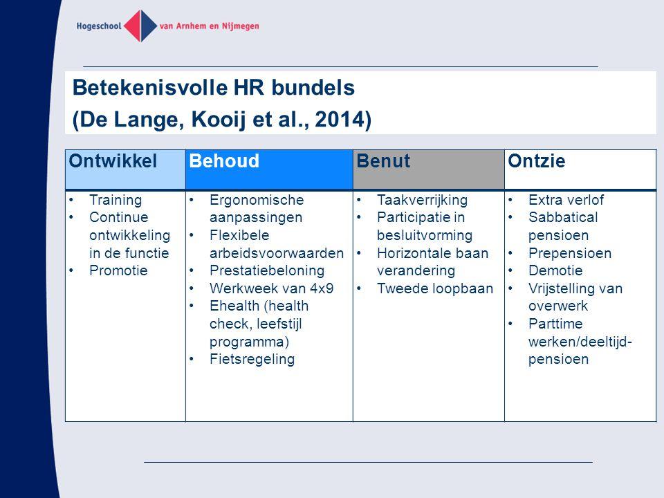 nieuwe Leer-werkplaats Pagina 28 De leer-werkplaats is een samenwerking tussen de Zorgalliantie van de HAN en Werkgeversvereniging Zorg en Welzijn (wzw.nl).