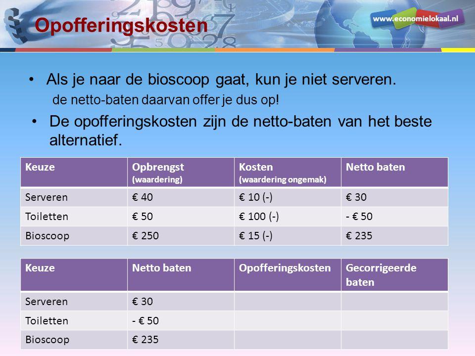 www.economielokaal.nl Opofferingskosten KeuzeOpbrengst (waardering) Kosten (waardering ongemak) Netto baten Serveren€ 40€ 10 (-)€ 30 Toiletten€ 50€ 10