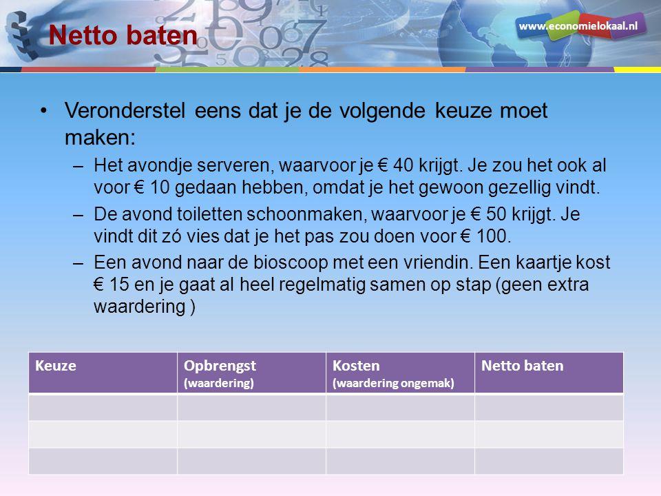 www.economielokaal.nl Netto baten KeuzeOpbrengst (waardering) Kosten (waardering ongemak) Netto baten Veronderstel eens dat je de volgende keuze moet