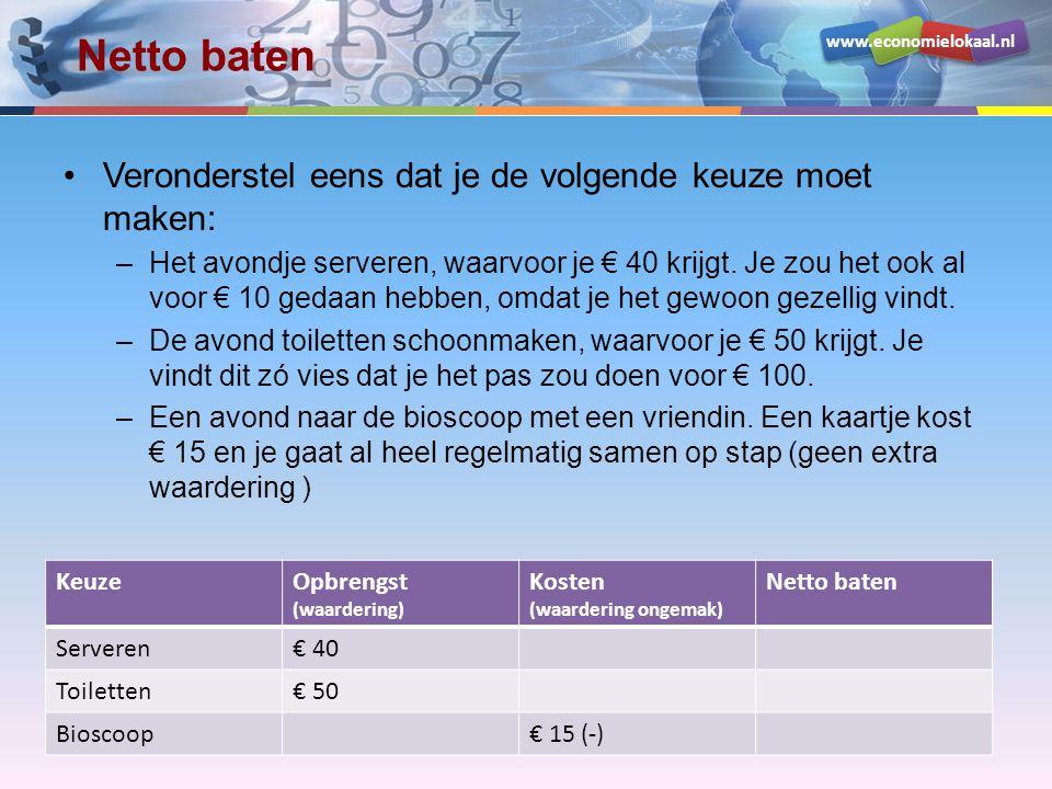 www.economielokaal.nl Netto baten KeuzeOpbrengst (waardering) Kosten (waardering ongemak) Netto baten Serveren€ 40€ 10 (-) Toiletten€ 50€ 100 (-) Bioscoop€ 15€ 15 (-) Veronderstel eens dat je de volgende keuze moet maken: –Het avondje serveren, waarvoor je € 40 krijgt.