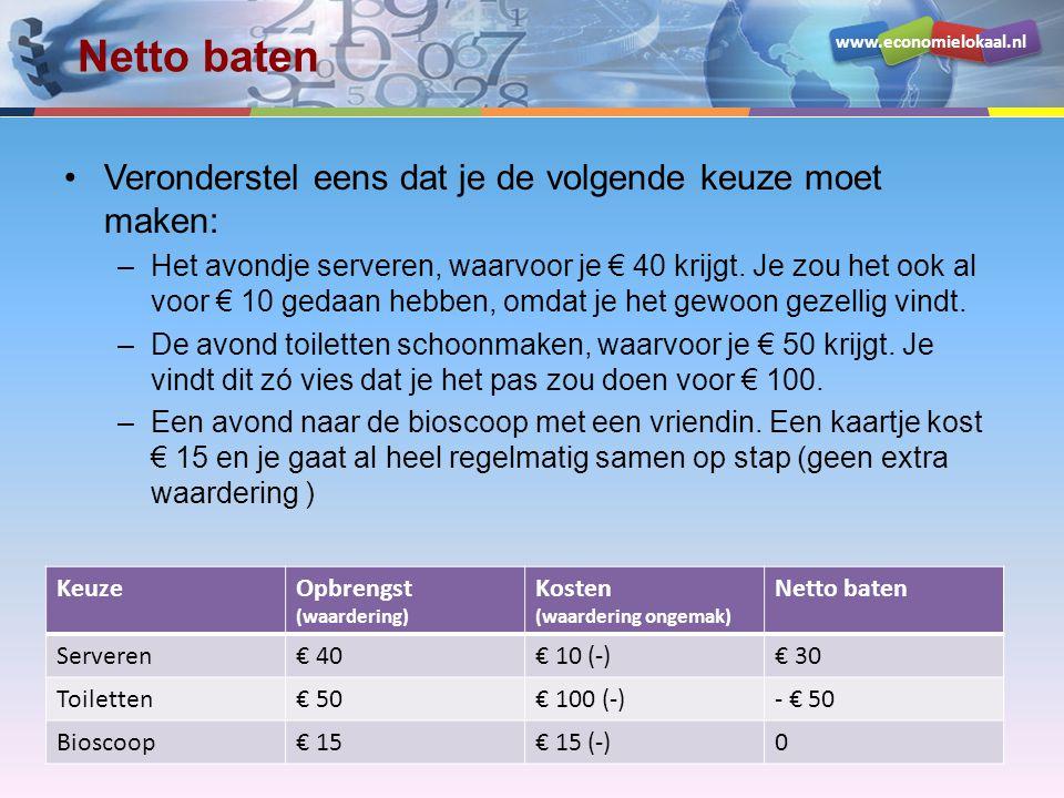 www.economielokaal.nl Netto baten KeuzeOpbrengst (waardering) Kosten (waardering ongemak) Netto baten Serveren€ 40€ 10 (-)€ 30 Toiletten€ 50€ 100 (-)- € 50 Bioscoop€ 15€ 15 (-)0 Op basis van deze gegevens kies je dus voor 'serveren'.