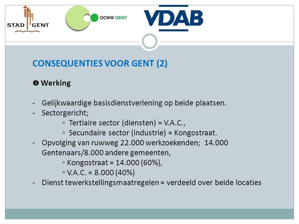 CONSEQUENTIES VOOR GENT (2)  Werking -Gelijkwaardige basisdienstverlening op beide plaatsen. -Sectorgericht; ▫ Tertiaire sector (diensten) = V.A.C.,