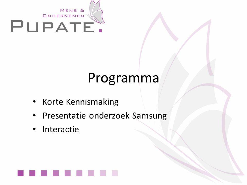 Programma Korte Kennismaking Presentatie onderzoek Samsung Interactie