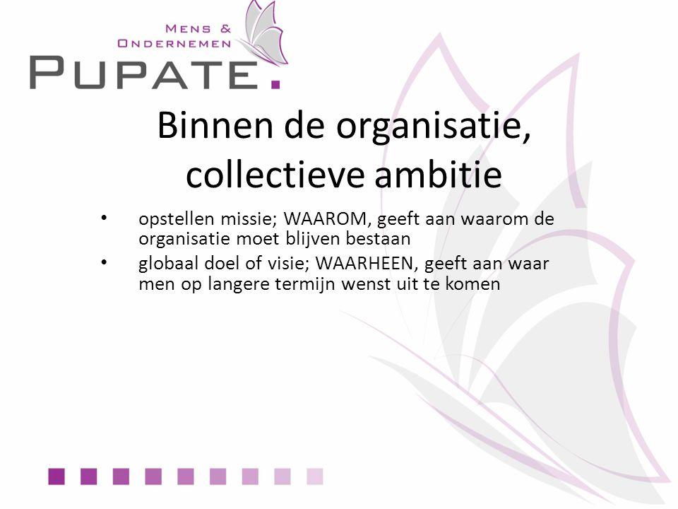 Binnen de organisatie, collectieve ambitie opstellen missie; WAAROM, geeft aan waarom de organisatie moet blijven bestaan globaal doel of visie; WAARHEEN, geeft aan waar men op langere termijn wenst uit te komen