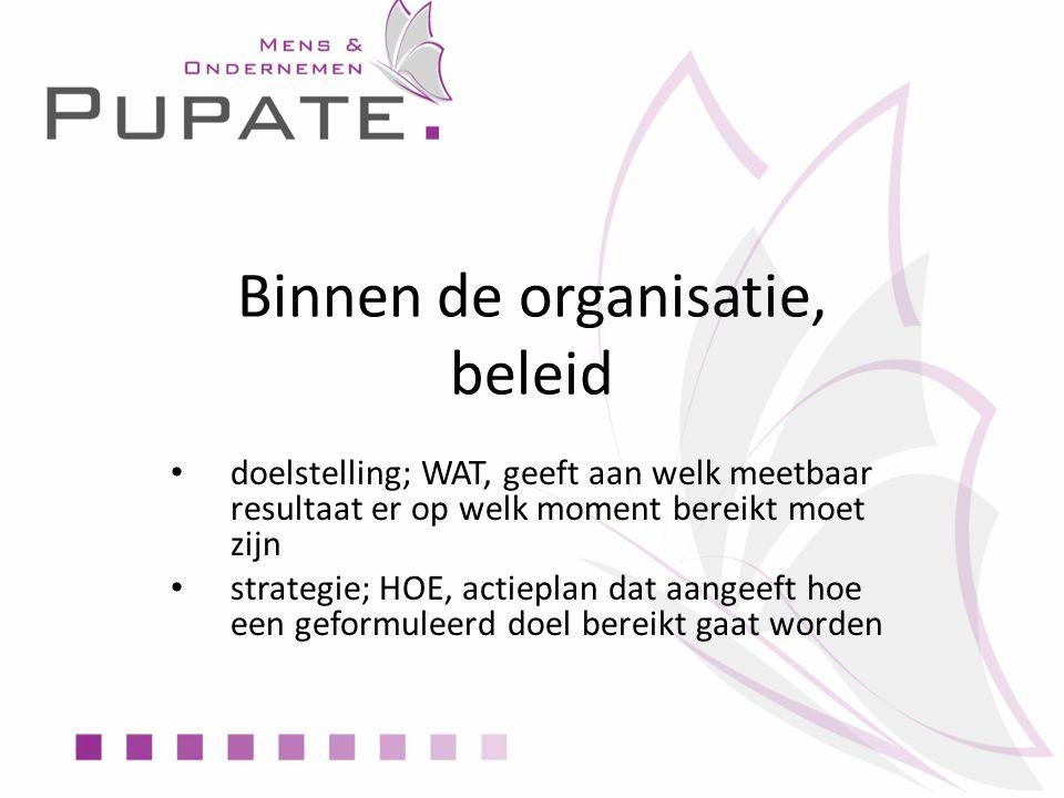 Binnen de organisatie, beleid doelstelling; WAT, geeft aan welk meetbaar resultaat er op welk moment bereikt moet zijn strategie; HOE, actieplan dat aangeeft hoe een geformuleerd doel bereikt gaat worden