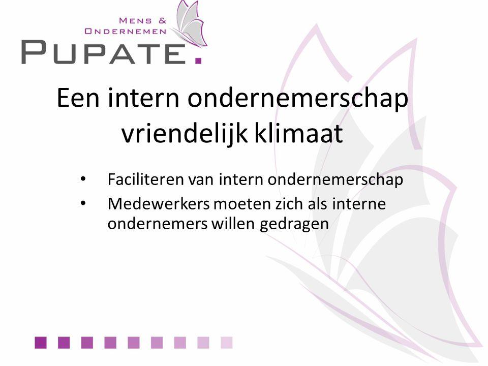 Een intern ondernemerschap vriendelijk klimaat Faciliteren van intern ondernemerschap Medewerkers moeten zich als interne ondernemers willen gedragen