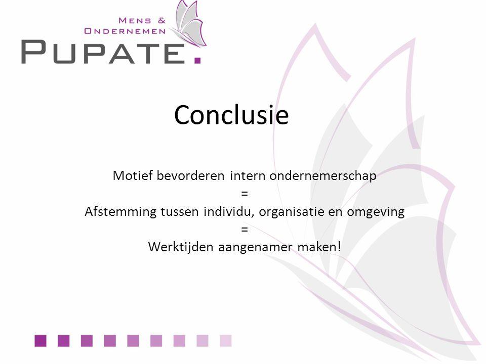 Conclusie Motief bevorderen intern ondernemerschap = Afstemming tussen individu, organisatie en omgeving = Werktijden aangenamer maken!