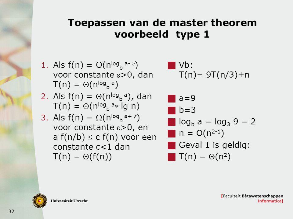 32 Toepassen van de master theorem voorbeeld type 1 1. Als f(n) = O(n log b a-  ) voor constante >0, dan T(n) = (n log b a ) 2. Als f(n) = (n log