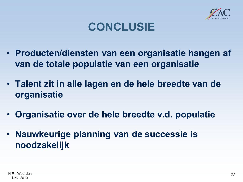 NIP - Woerden Nov. 2013 CONCLUSIE Producten/diensten van een organisatie hangen af van de totale populatie van een organisatie Talent zit in alle lage