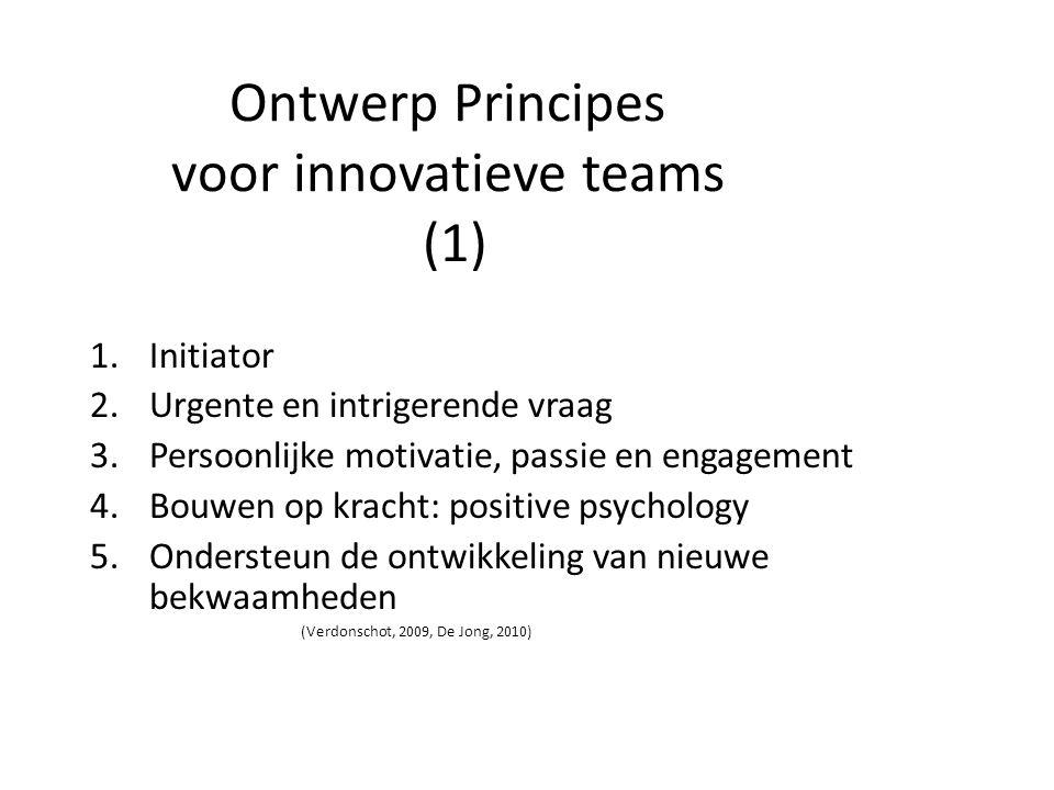 Ontwerp Principes voor innovatieve teams (1) 1.Initiator 2.Urgente en intrigerende vraag 3.Persoonlijke motivatie, passie en engagement 4.Bouwen op kr