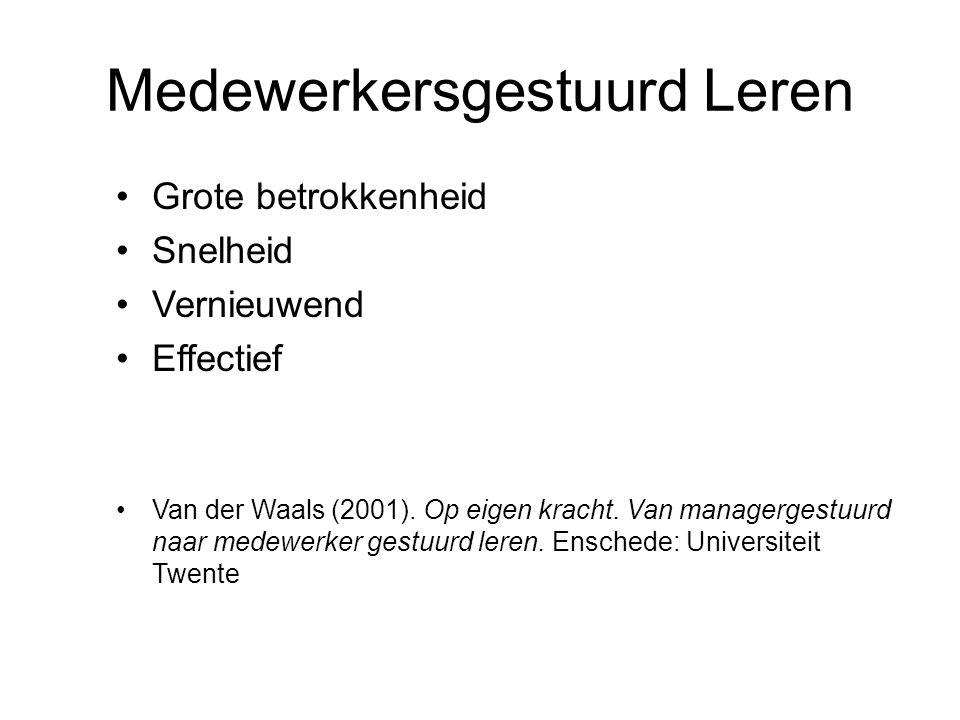 Medewerkersgestuurd Leren Grote betrokkenheid Snelheid Vernieuwend Effectief Van der Waals (2001). Op eigen kracht. Van managergestuurd naar medewerke