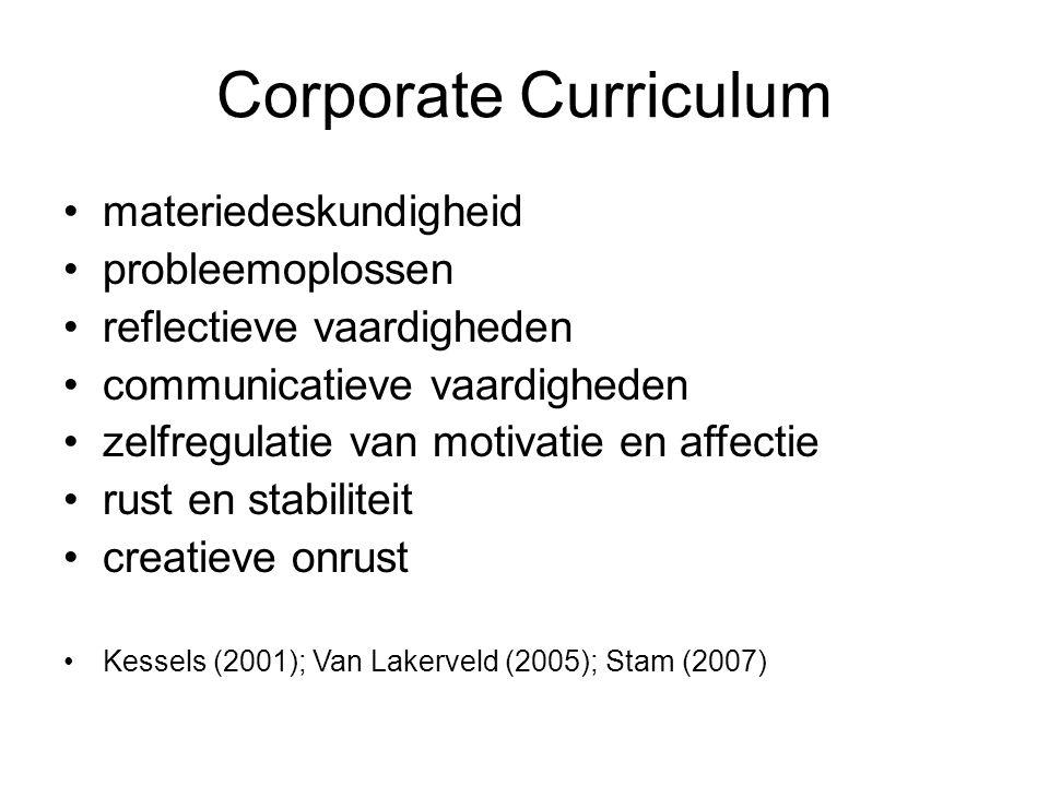 Corporate Curriculum materiedeskundigheid probleemoplossen reflectieve vaardigheden communicatieve vaardigheden zelfregulatie van motivatie en affecti