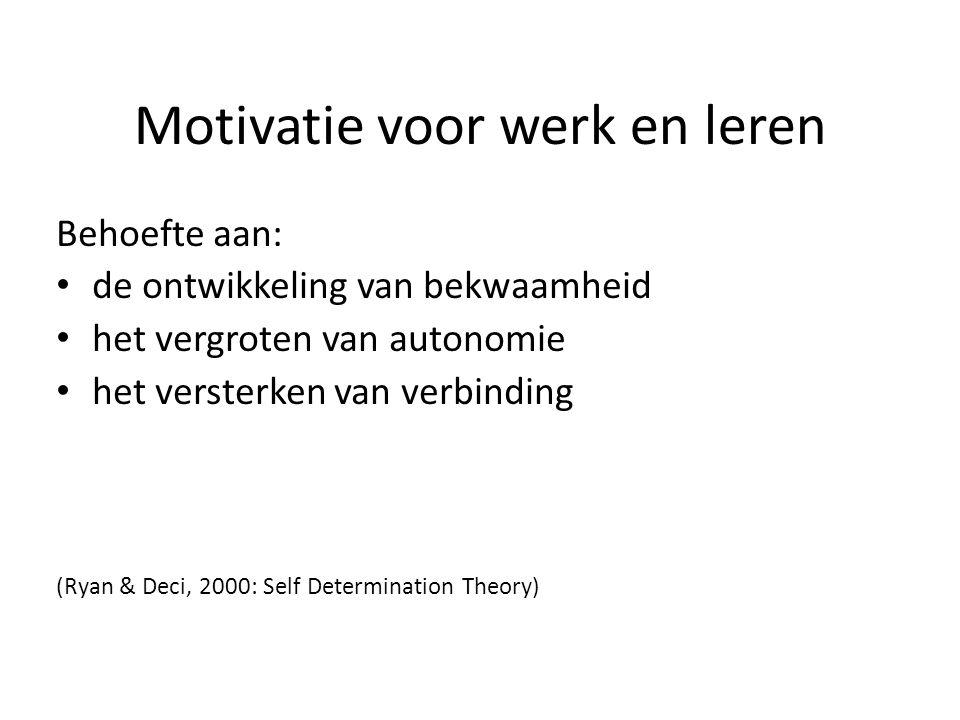 Motivatie voor werk en leren Behoefte aan: de ontwikkeling van bekwaamheid het vergroten van autonomie het versterken van verbinding (Ryan & Deci, 200