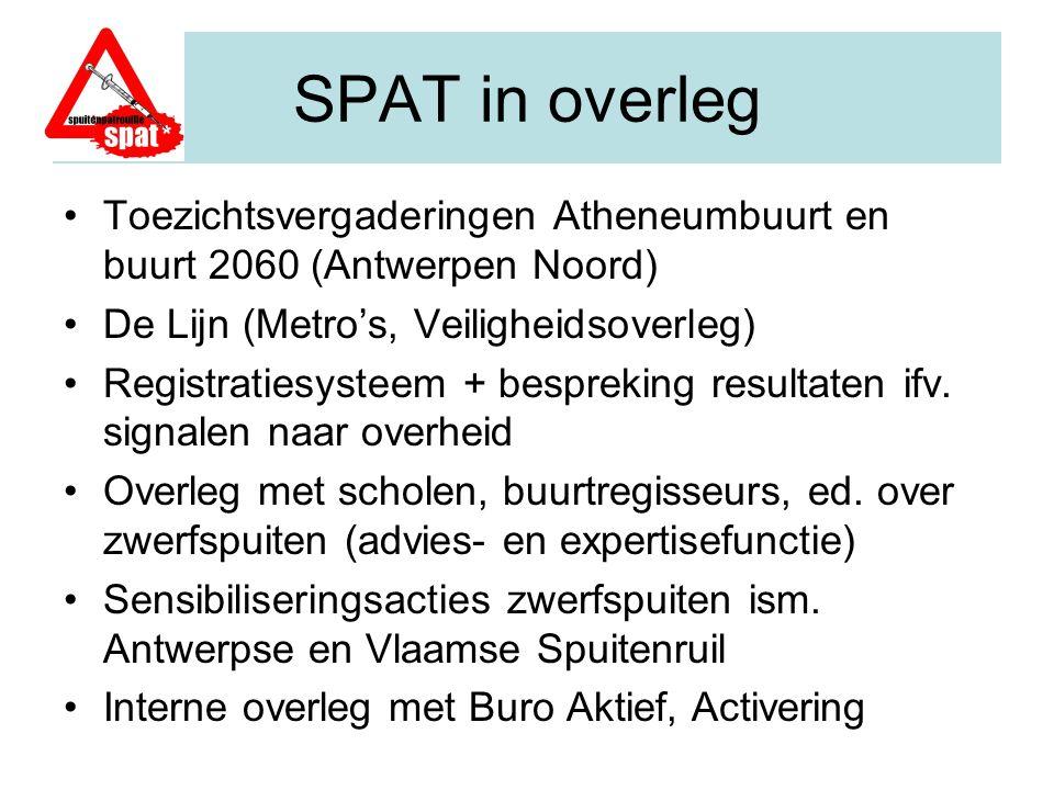 SPAT in overleg Toezichtsvergaderingen Atheneumbuurt en buurt 2060 (Antwerpen Noord) De Lijn (Metro's, Veiligheidsoverleg) Registratiesysteem + bespre
