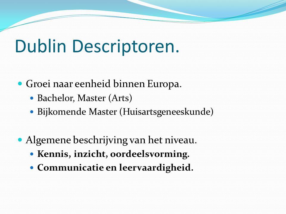 Dublin Descriptoren.Groei naar eenheid binnen Europa.