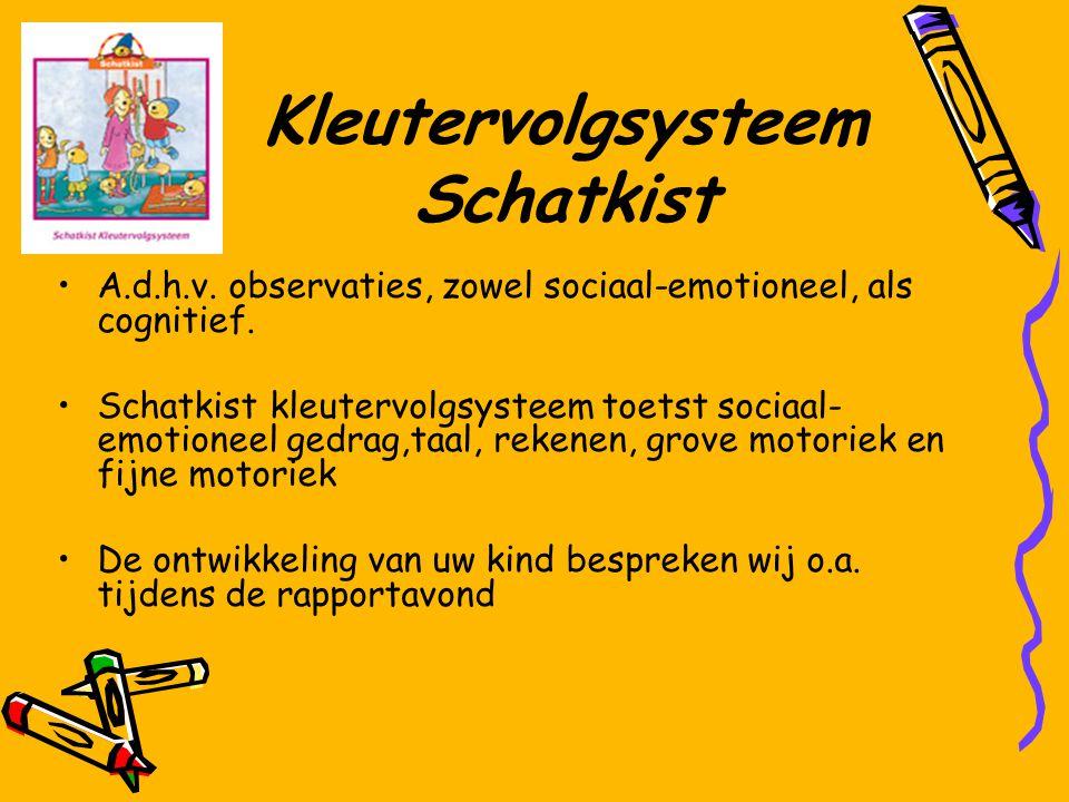 Kleutervolgsysteem Schatkist A.d.h.v.observaties, zowel sociaal-emotioneel, als cognitief.